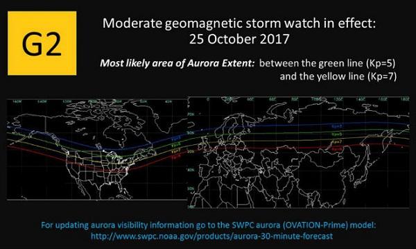 геомагнитные бури 24-27 октября 2017 года