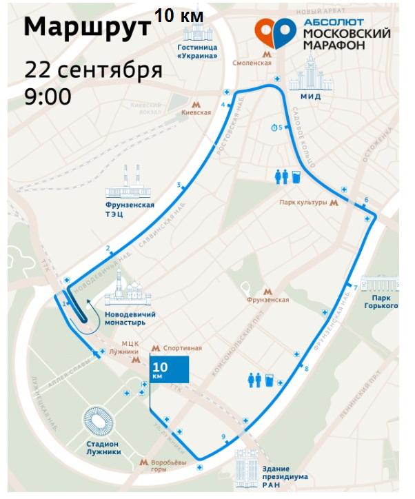 маршрут 10 км абсолют марафон