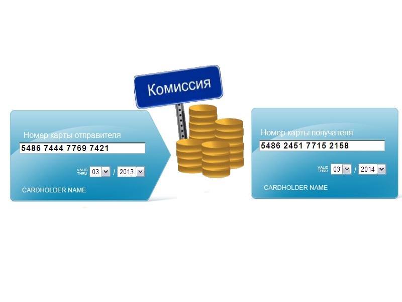 Налог (комиссия) за перевод денег с карты на карту 2019 — 4%