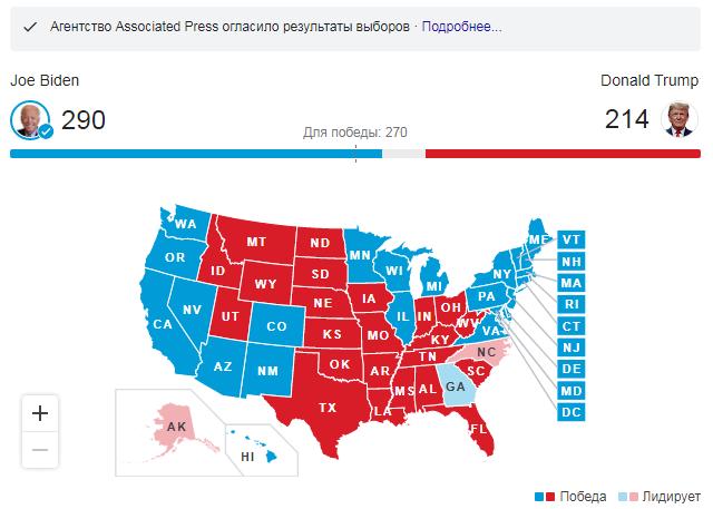 Итоги выборов в США